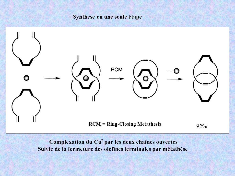 Synthèse en une seule étape Complexation du Cu I par les deux chaînes ouvertes Suivie de la fermeture des oléfines terminales par métathèse 92% RCM =