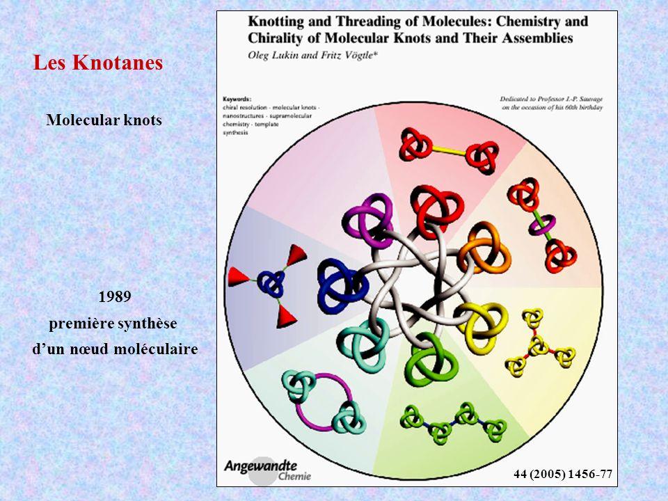 44 (2005) 1456-77 Les Knotanes Molecular knots 1989 première synthèse dun nœud moléculaire