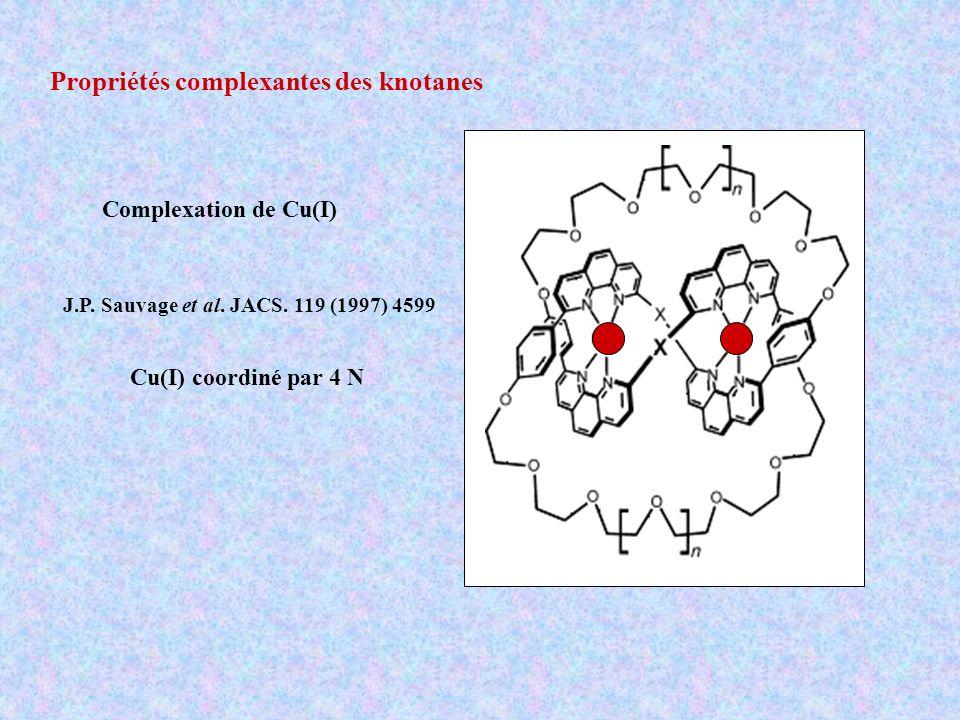 Complexation de Cu(I) J.P. Sauvage et al. JACS. 119 (1997) 4599 Cu(I) coordiné par 4 N Propriétés complexantes des knotanes