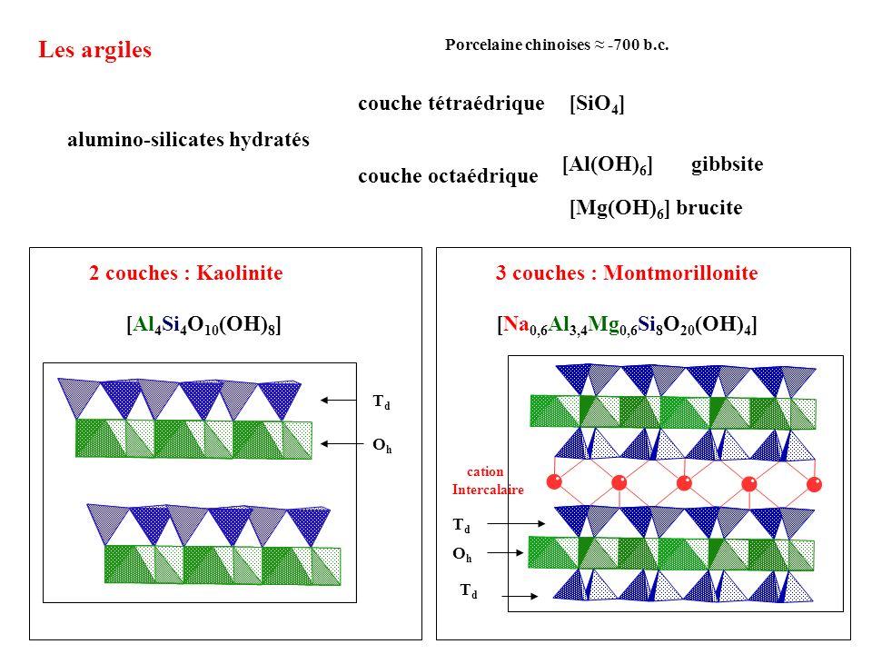 Les argiles Porcelaine chinoises -700 b.c. TdTd OhOh 2 couches : Kaolinite [Al 4 Si 4 O 10 (OH) 8 ] 3 couches : Montmorillonite [Na 0,6 Al 3,4 Mg 0,6