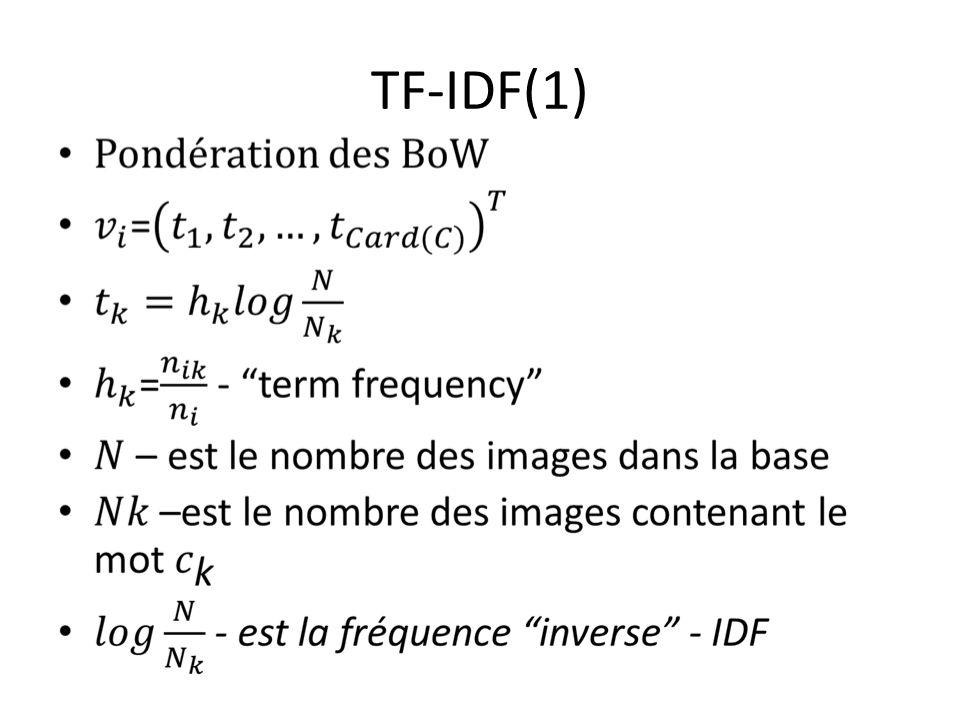 TF-IDF(1)