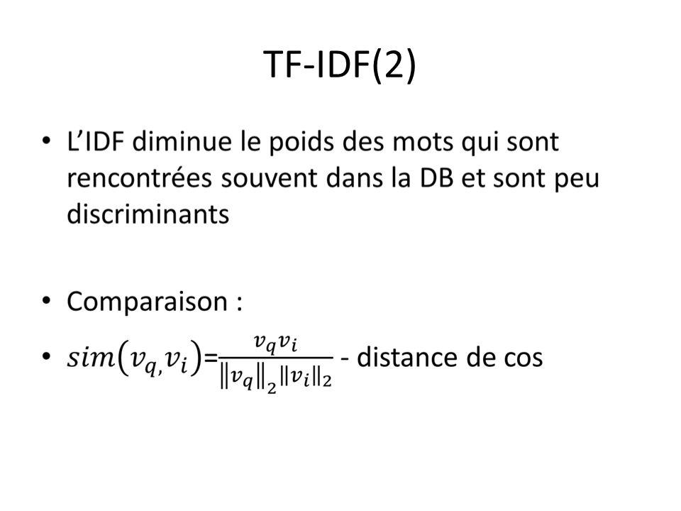 TF-IDF(2)