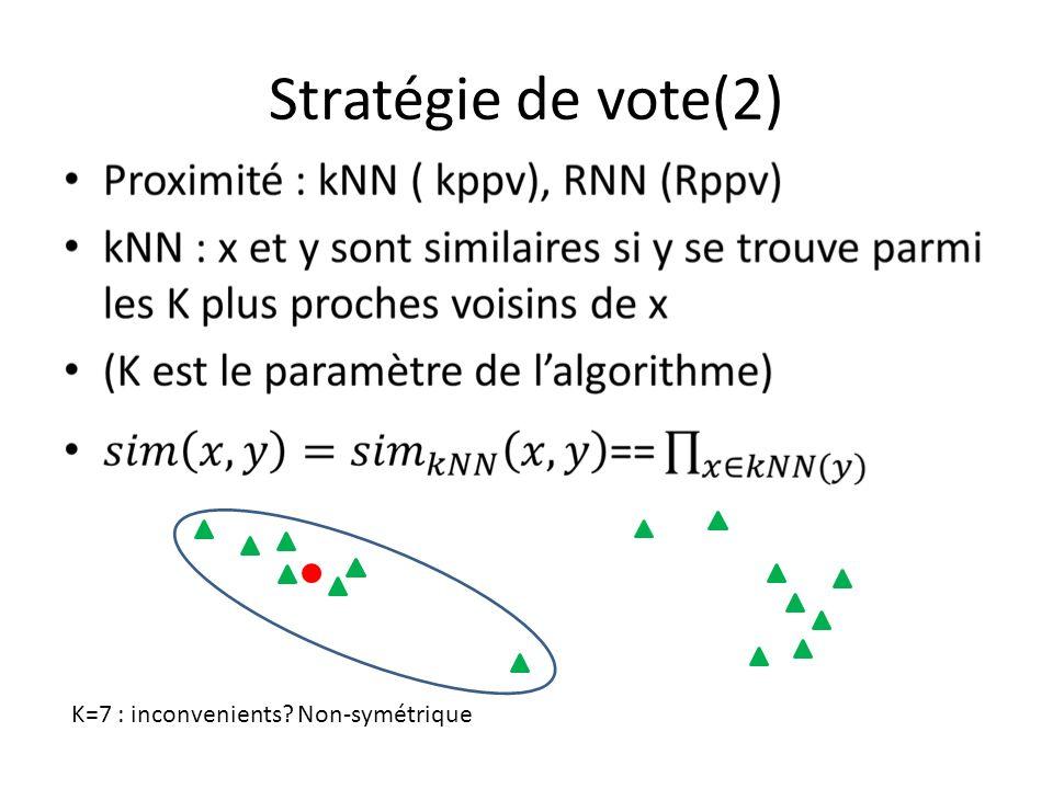 Stratégie de vote(2) K=7 : inconvenients? Non-symétrique