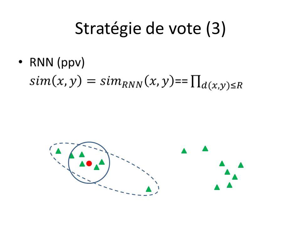 Stratégie de vote (3)