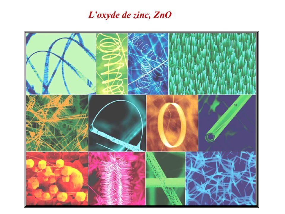 Loxyde de zinc, ZnO