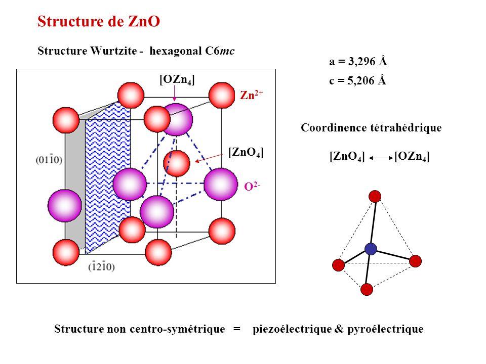 Structure Wurtzite - hexagonal C6mc [ZnO 4 ] [OZn 4 ] Zn 2+ O 2- Structure de ZnO a = 3,296 Å c = 5,206 Å Coordinence tétrahédrique [ZnO 4 ][OZn 4 ] S