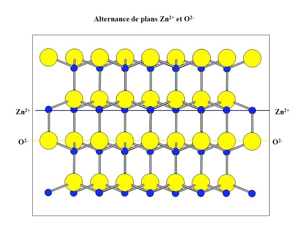 Zn 2+ O 2- Zn 2+ O 2- Alternance de plans Zn 2+ et O 2-