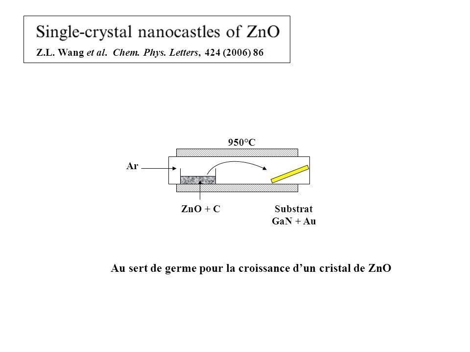 Z.L. Wang et al. Chem. Phys. Letters, 424 (2006) 86 ZnO + C 950°C Ar Substrat GaN + Au Au sert de germe pour la croissance dun cristal de ZnO