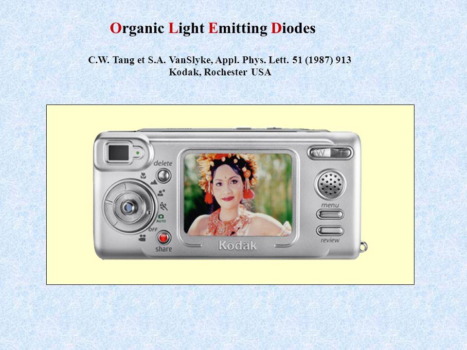 Organic Light Emitting Diodes C.W. Tang et S.A. VanSlyke, Appl. Phys. Lett. 51 (1987) 913 Kodak, Rochester USA