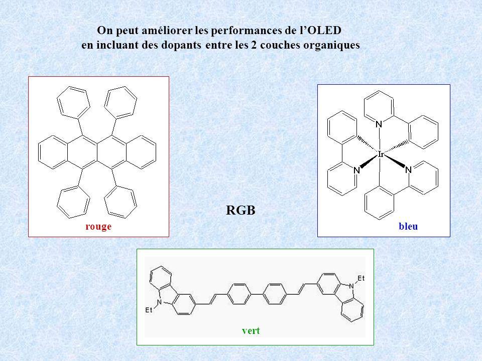 bleu vert rouge On peut améliorer les performances de lOLED en incluant des dopants entre les 2 couches organiques RGB