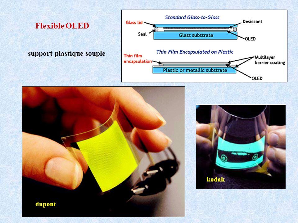 dupont kodak Flexible OLED support plastique souple