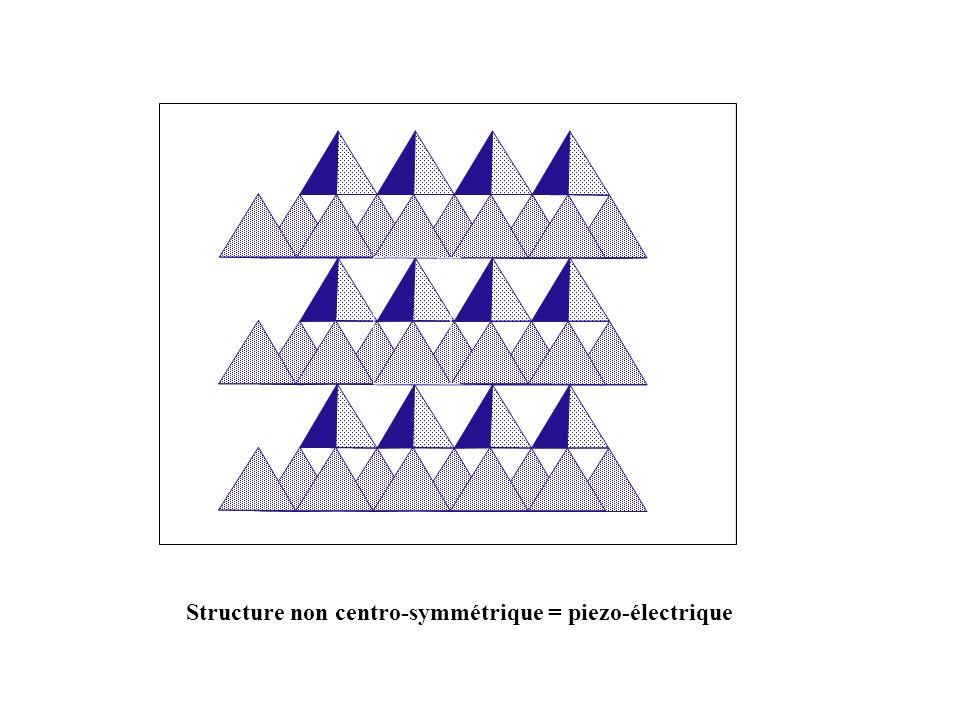 Structure non centro-symmétrique = piezo-électrique