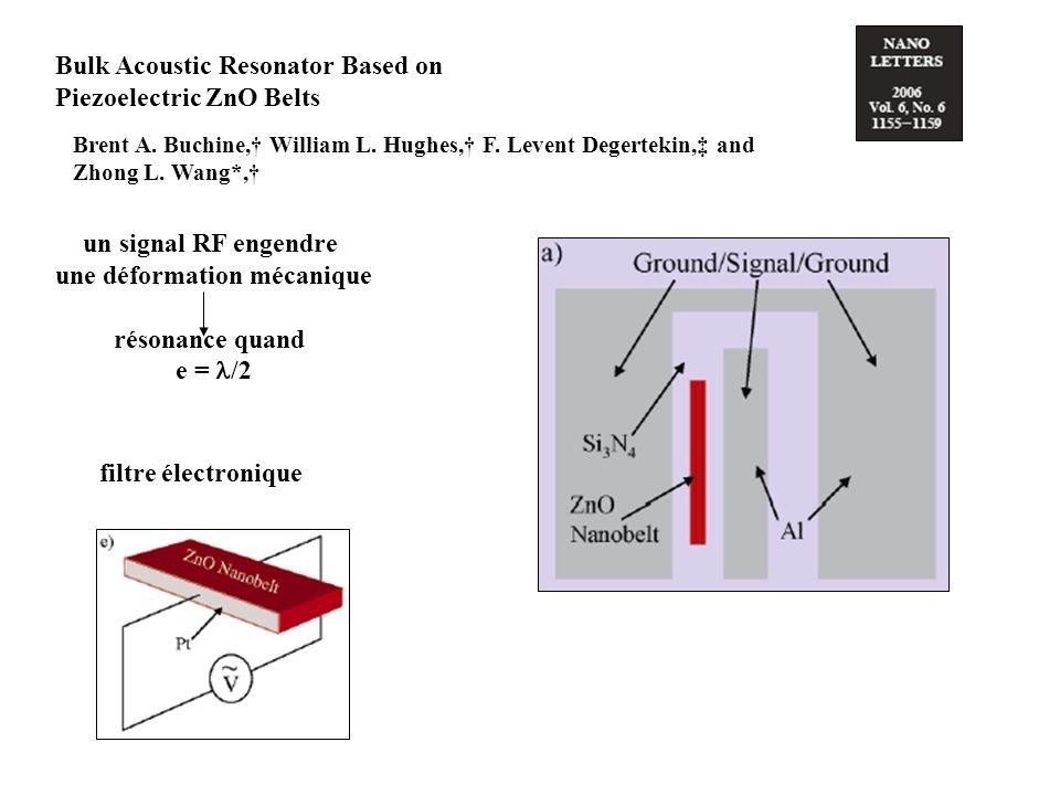 Bulk Acoustic Resonator Based on Piezoelectric ZnO Belts Brent A. Buchine, William L. Hughes, F. Levent Degertekin, and Zhong L. Wang*, un signal RF e