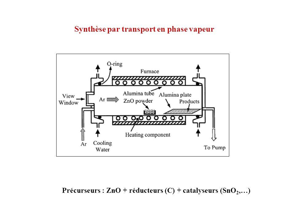 Synthèse par transport en phase vapeur Précurseurs : ZnO + réducteurs (C) + catalyseurs (SnO 2,…)