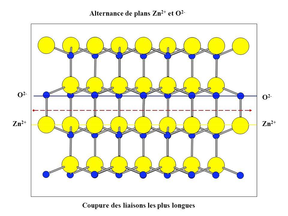 Zn 2+ O 2- Zn 2+ O 2- Alternance de plans Zn 2+ et O 2- Coupure des liaisons les plus longues