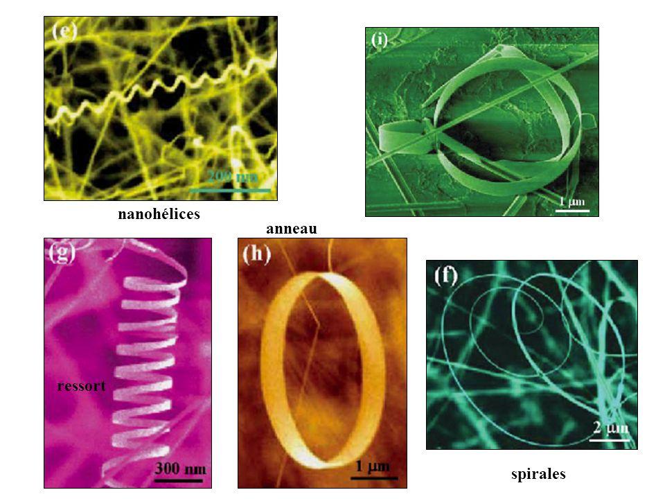 nanohélices spirales ressort anneau