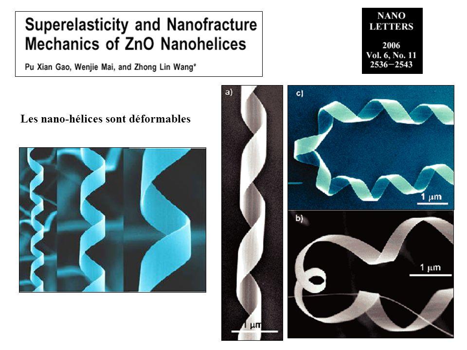 Les nano-hélices sont déformables