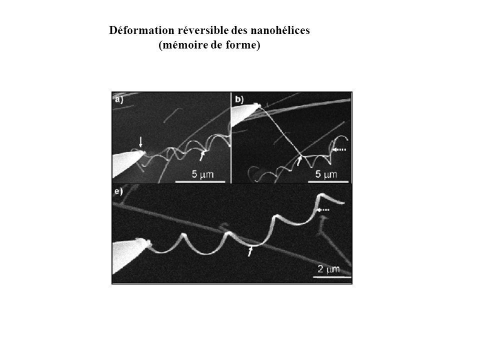 Déformation réversible des nanohélices (mémoire de forme)