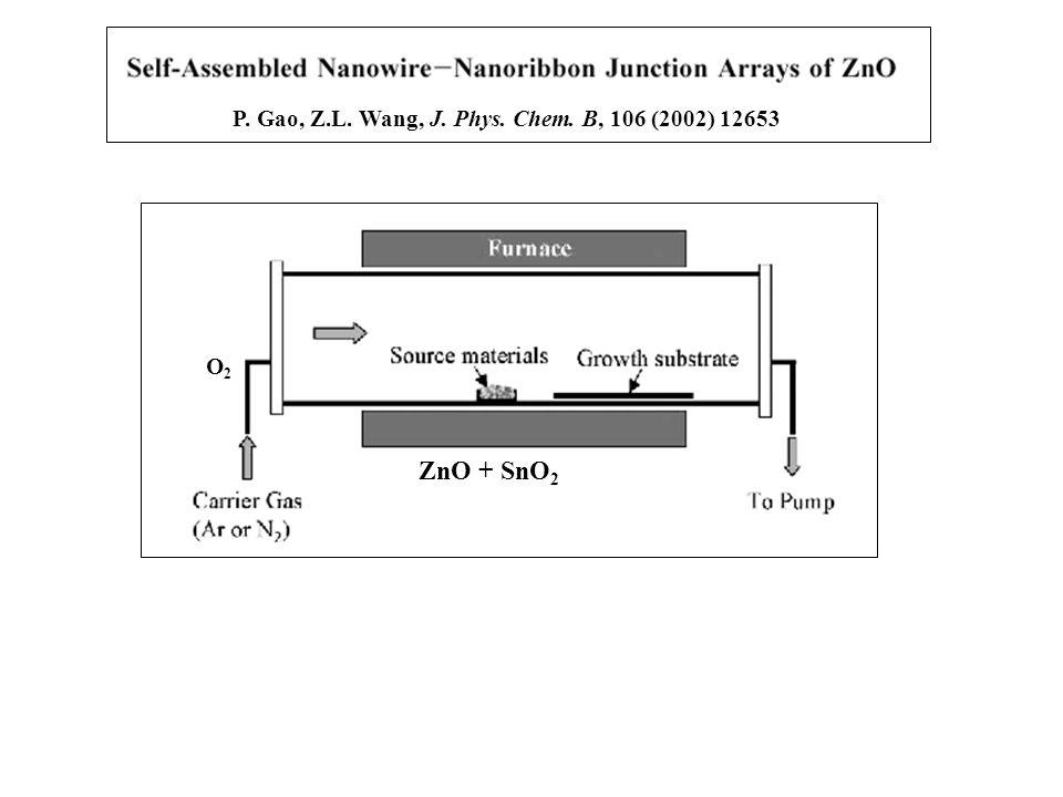 O2O2 ZnO + SnO 2 P. Gao, Z.L. Wang, J. Phys. Chem. B, 106 (2002) 12653
