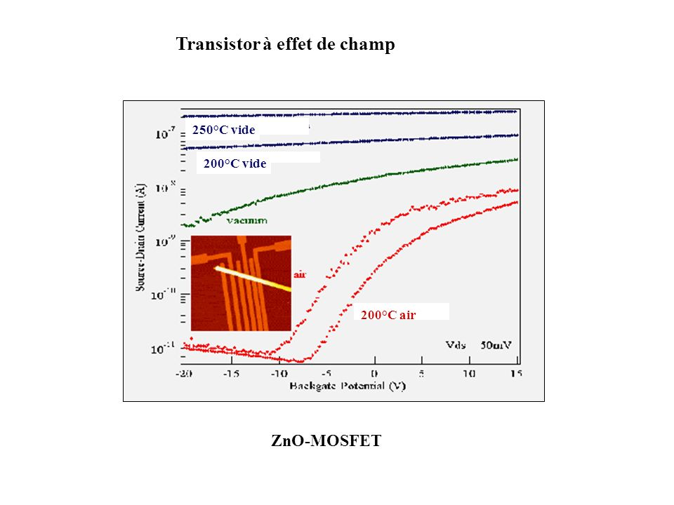 Transistor à effet de champ 200°C air 200°C vide 250°C vide ZnO-MOSFET