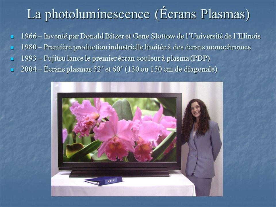 La photoluminescence (Écrans Plasmas) 1966 – Inventé par Donald Bitzer et Gene Slottow de lUniversité de lIllinois 1966 – Inventé par Donald Bitzer et Gene Slottow de lUniversité de lIllinois 1980 – Première production industrielle limitée à des écrans monochromes 1980 – Première production industrielle limitée à des écrans monochromes 1993 – Fujitsu lance le premier écran couleur à plasma (PDP) 1993 – Fujitsu lance le premier écran couleur à plasma (PDP) 2004 – Écrans plasmas 52 et 60 (130 ou 150 cm de diagonale) 2004 – Écrans plasmas 52 et 60 (130 ou 150 cm de diagonale)