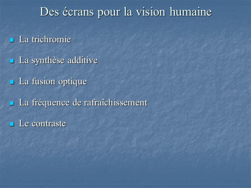 Des écrans pour la vision humaine La trichromie La trichromie La synthèse additive La synthèse additive La fusion optique La fusion optique La fréquence de rafraîchissement La fréquence de rafraîchissement Le contraste Le contraste