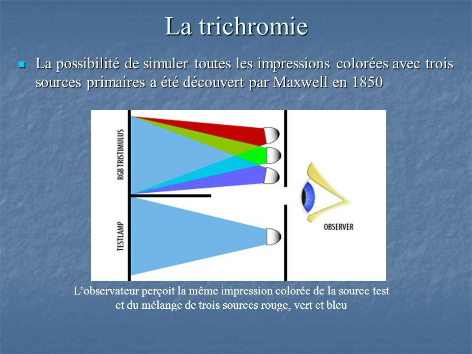 La trichromie La possibilité de simuler toutes les impressions colorées avec trois sources primaires a été découvert par Maxwell en 1850 La possibilité de simuler toutes les impressions colorées avec trois sources primaires a été découvert par Maxwell en 1850 Lobservateur perçoit la même impression colorée de la source test et du mélange de trois sources rouge, vert et bleu