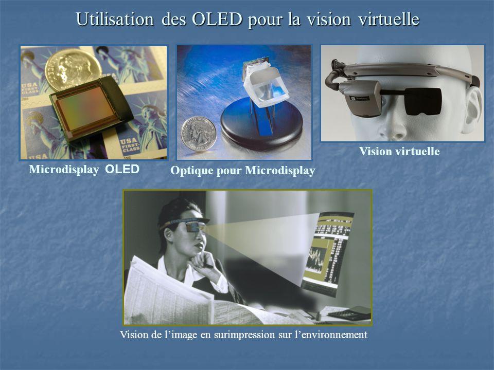 Utilisation des OLED pour la vision virtuelle Microdisplay OLED Optique pour Microdisplay Vision virtuelle Vision de limage en surimpression sur lenvironnement