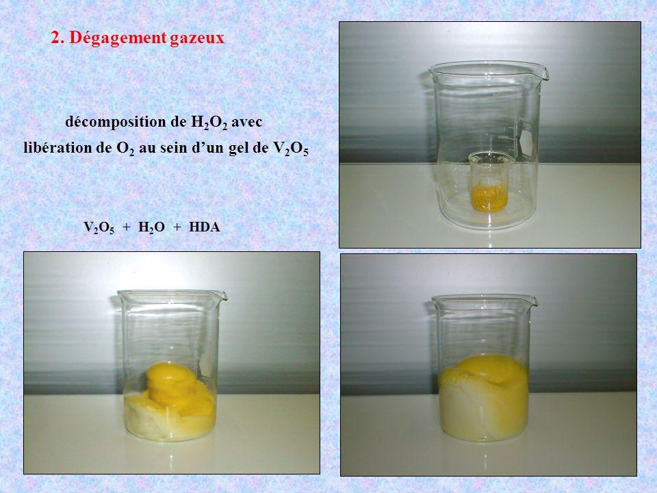 décomposition de H 2 O 2 avec libération de O 2 au sein dun gel de V 2 O 5 2. Dégagement gazeux V 2 O 5 + H 2 O + HDA