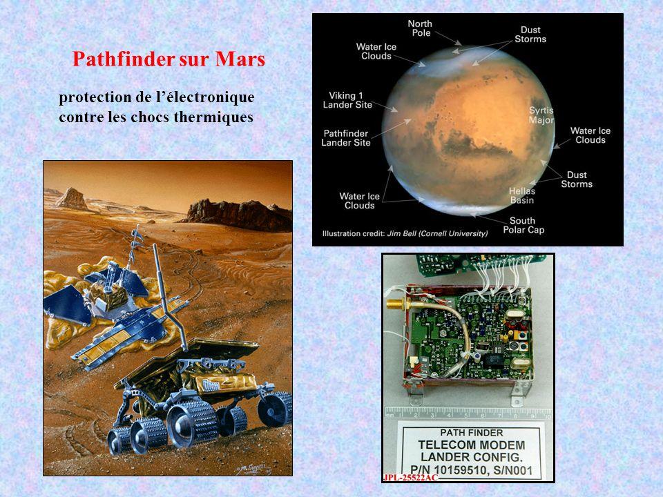 Pathfinder sur Mars protection de lélectronique contre les chocs thermiques