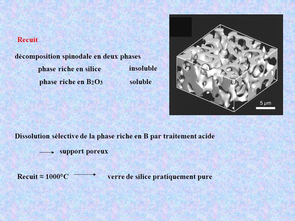 99.8% air + 0.02% silice 39 fois plus isolant que les meilleures fibres de verre Super isolant