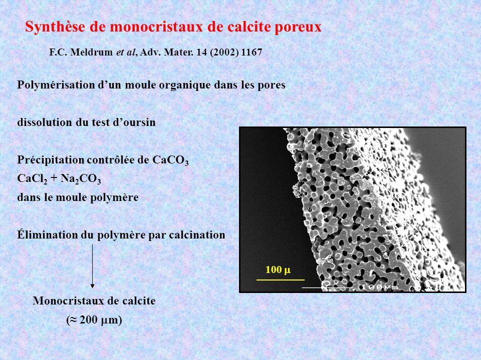 Synthèse de monocristaux de calcite poreux F.C. Meldrum et al, Adv. Mater. 14 (2002) 1167 Polymérisation dun moule organique dans les pores dissolutio