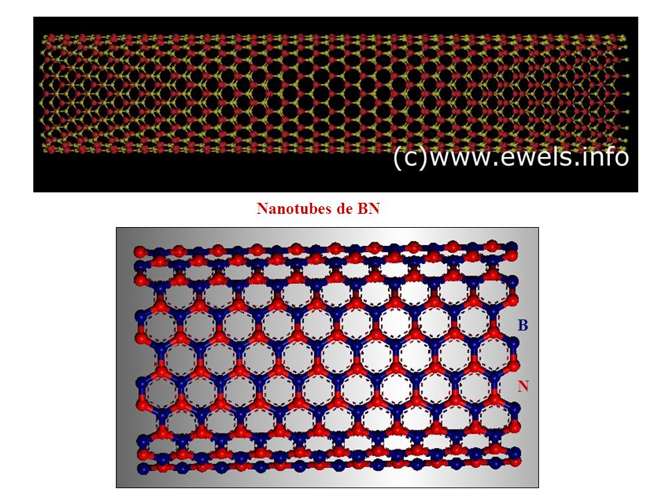 Nanotubes de BN B N