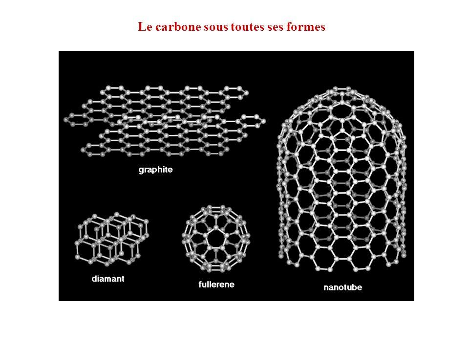 Les nanotubes de Nitrure de Bore BN graphite B-N = C-C BN