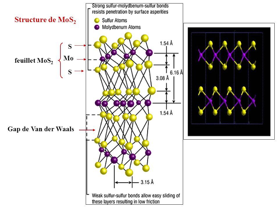 Mo S S feuillet MoS 2 Structure de MoS 2 Gap de Van der Waals