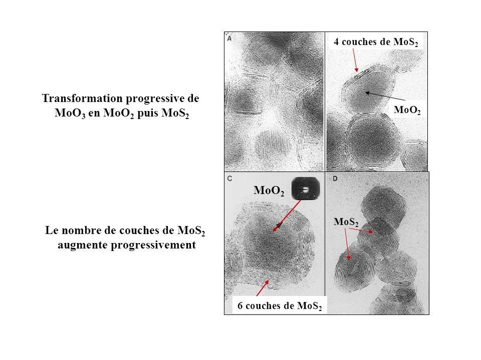 Transformation progressive de MoO 3 en MoO 2 puis MoS 2 MoO 2 4 couches de MoS 2 6 couches de MoS 2 MoS 2 Le nombre de couches de MoS 2 augmente progr