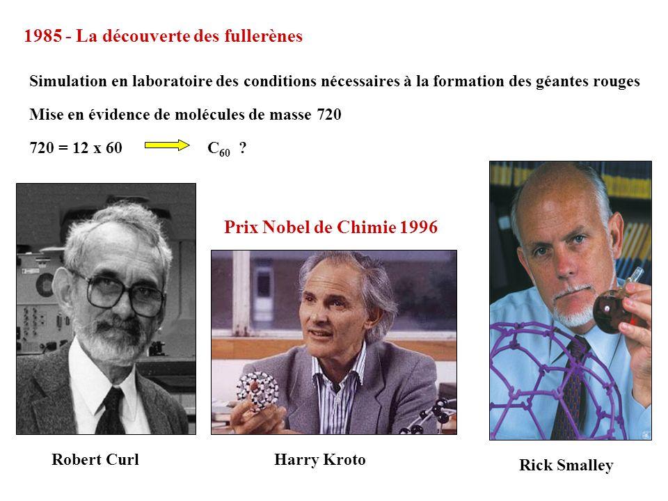 Prix Nobel de Chimie 1996 Harry Kroto Rick Smalley Robert Curl 1985 - La découverte des fullerènes Mise en évidence de molécules de masse 720 720 = 12