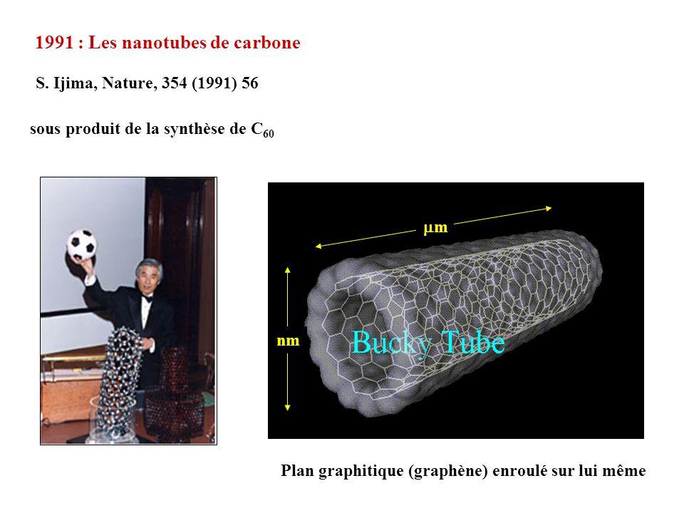 S. Ijima, Nature, 354 (1991) 56 1991 : Les nanotubes de carbone sous produit de la synthèse de C 60 m nm Plan graphitique (graphène) enroulé sur lui m