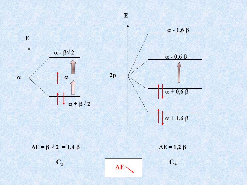 E = 2 = 1,4 E 2p - 1,6 + 1,6 - 0,6 + 0,6 E = 1,2 C3C3 C4C4 E + 2 E - 2