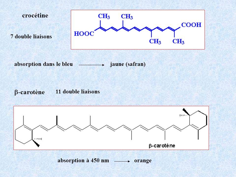 crocétine absorption dans le bleu jaune (safran) -carotène 11 double liaisons 7 double liaisons absorption à 450 nm orange