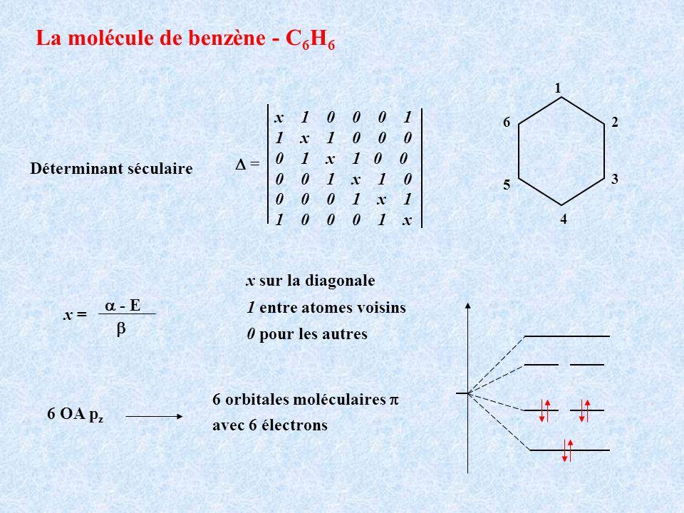 La molécule de benzène - C 6 H 6 1 2 3 4 5 6 x 1 0 0 0 1 1 x 1 0 0 0 0 1 x 1 0 0 0 0 1 x 1 0 0 0 0 1 x 1 1 0 0 0 1 x = x = - E Déterminant séculaire x