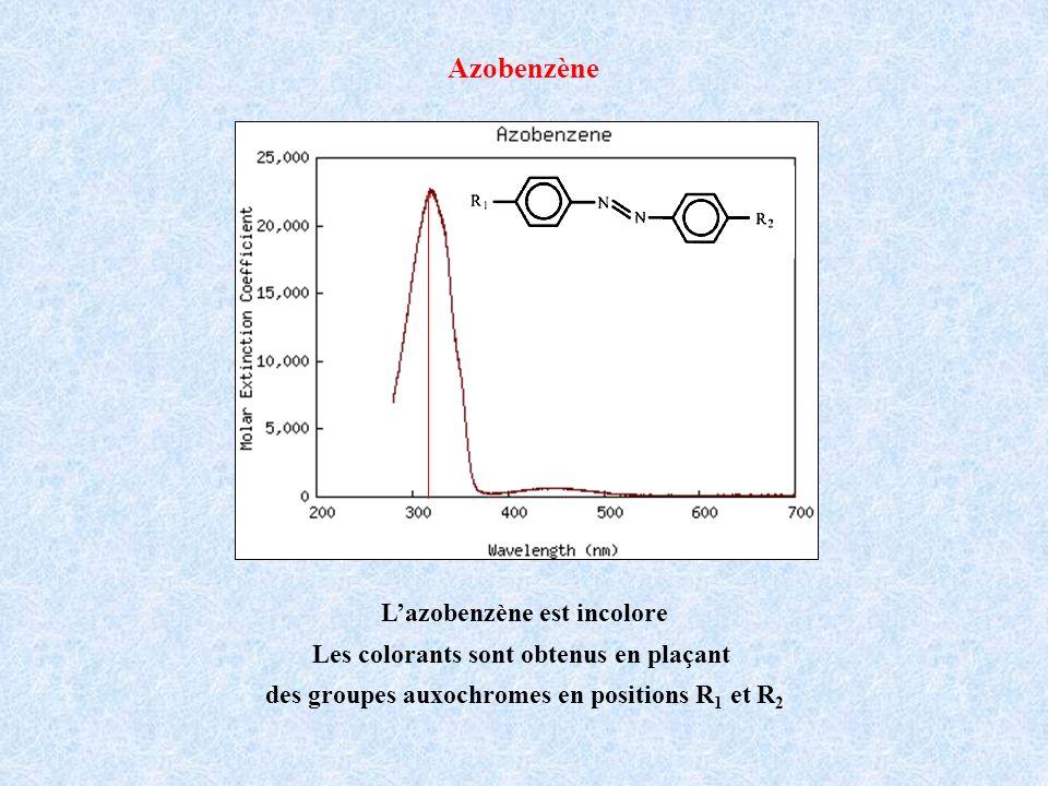 Azobenzène Lazobenzène est incolore Les colorants sont obtenus en plaçant des groupes auxochromes en positions R 1 et R 2