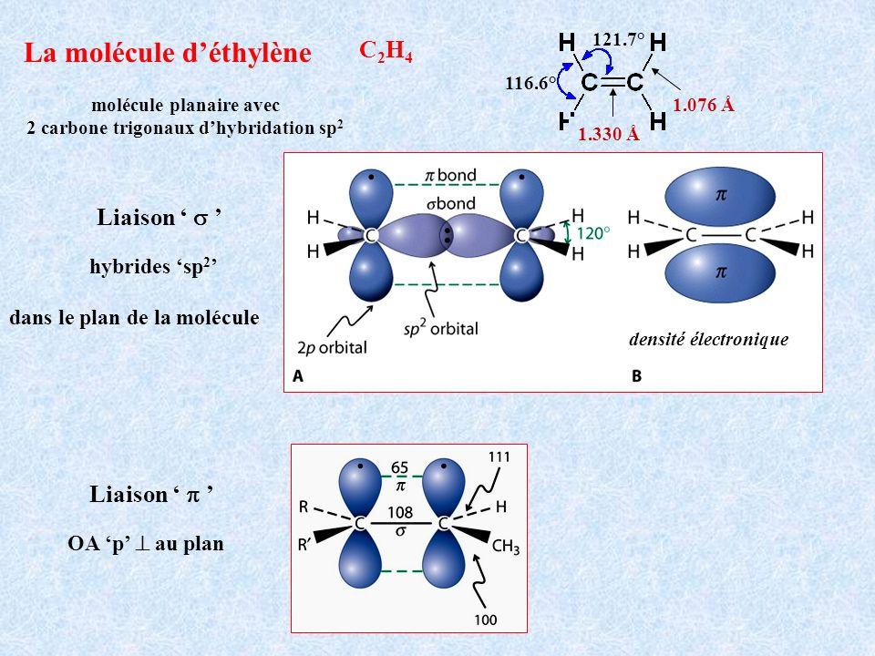molécule planaire avec 2 carbone trigonaux dhybridation sp 2 116.6° 1.330 Å 121.7° 1.076 Å densité électronique La molécule déthylène Liaison hybrides