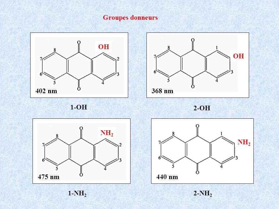 OH 368 nm 2-OH OH 402 nm 1-OH NH 2 440 nm 2-NH 2 NH 2 475 nm 1-NH 2 Groupes donneurs