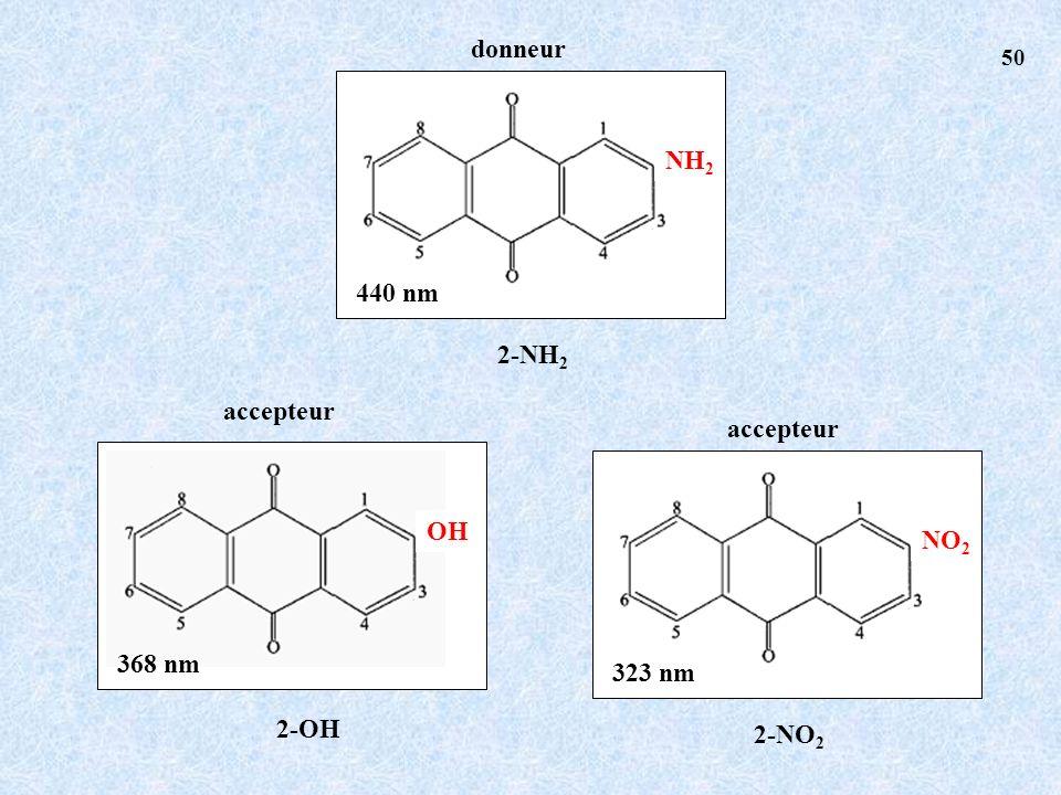 OH 368 nm 2-OH NH 2 440 nm 2-NH 2 NO 2 323 nm 2-NO 2 donneur accepteur 50