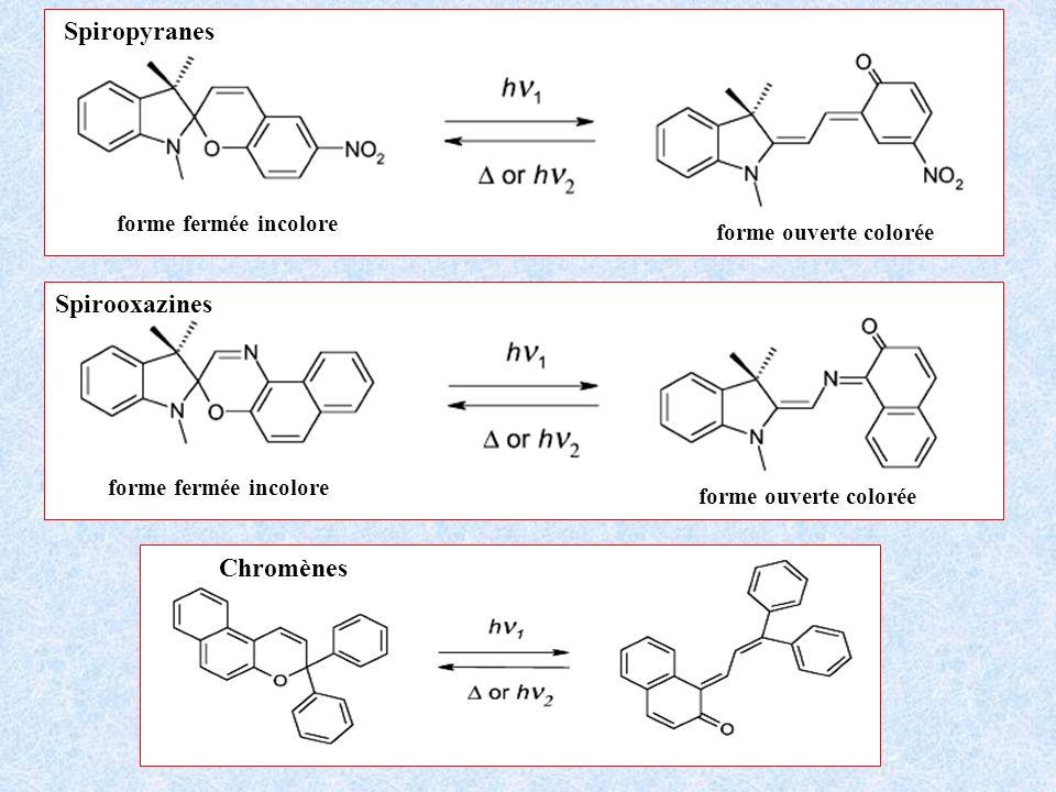forme fermée incolore forme ouverte colorée Spirooxazines forme fermée incolore forme ouverte colorée Spiropyranes Chromènes