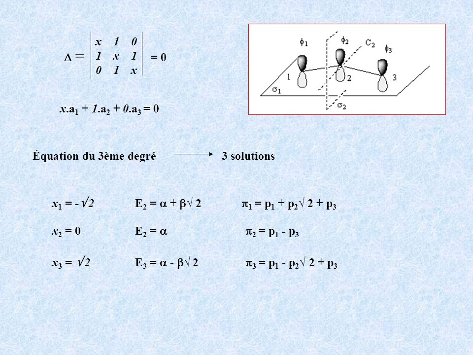 + 2 - 2 + - E p 1 + p 2 + p 3 + p 4 + p 5 + p 6 p 1 - p 2 + p 3 - p 4 + p 5 - p 6 h = 2