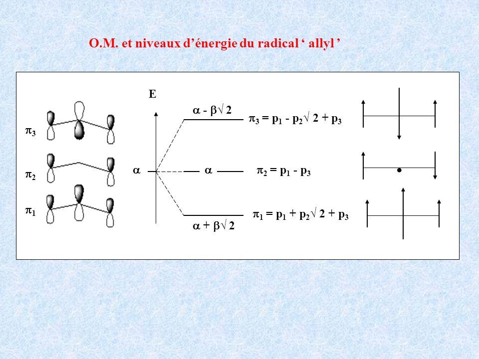 O.M. et niveaux dénergie du radical allyl + 2 1 = p 1 + p 2 2 + p 3 E - 2 3 = p 1 - p 2 2 + p 3 2 = p 1 - p 3 1 3 2.