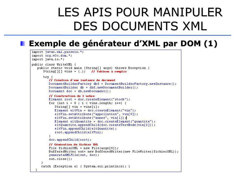 LES APIS POUR MANIPULER DES DOCUMENTS XML Exemple de générateur dXML par DOM (1)