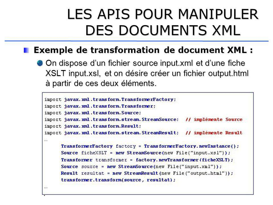 LES APIS POUR MANIPULER DES DOCUMENTS XML Exemple de transformation de document XML : On dispose dun fichier source input.xml et dune fiche XSLT input